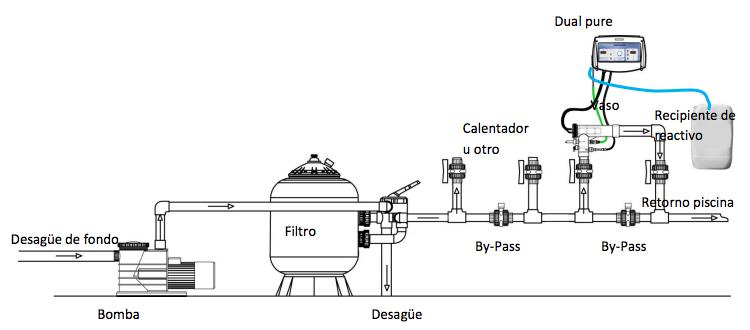 instalacion depuradora piscina clorador salino dual pure astralpool arromel piscinas